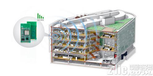 稳定可靠才是Wi-Fi用于工业领域的前提