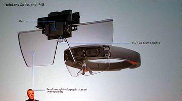 揭秘微软HoloLens光学透镜:深度传感器一大堆