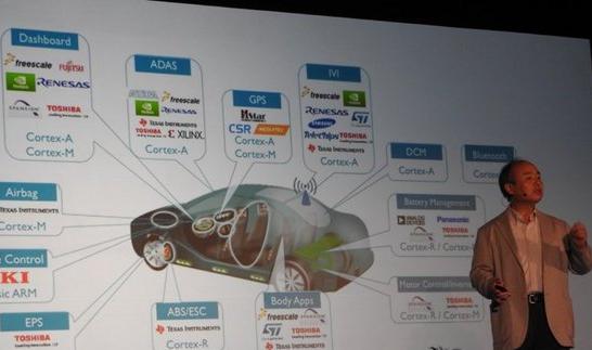 ARM召开开发者大会,孙正义发表主题演讲