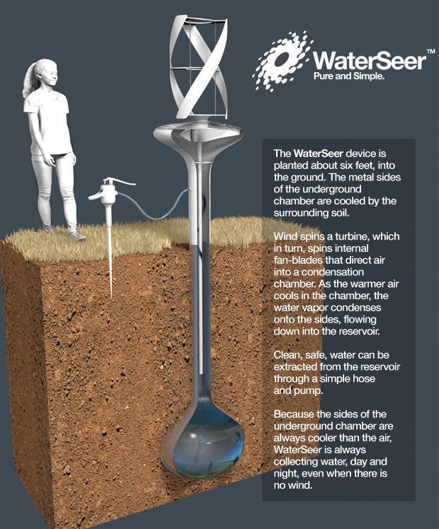 缓解水资源危机,这套装置能从空气中取水