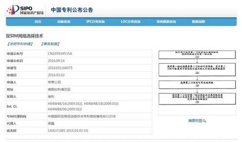 苹果申请双SIM卡专利,iPhone 双卡成真?