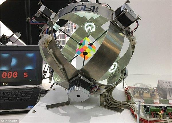 神速!这款机器人仅用0.637秒复原三阶魔方 打破世界纪录!