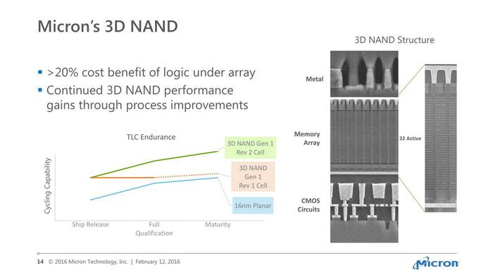 64层堆栈美光3D NAND闪存已在路上,小伙伴们期待么?