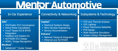 汽车电气设计工具与普通EDA工具有何异同?