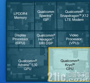 2016手机处理器巅峰对决,麒麟960让它们很尴尬?