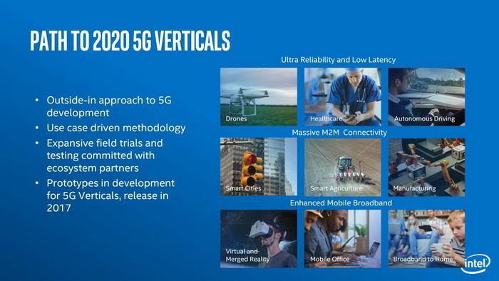 英特尔发布业界首款全球通用的5G调制解调器:同时支持6GHz和毫米波