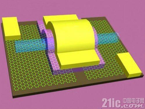 碳纳米管在相同尺寸上的性能超过硅晶体管