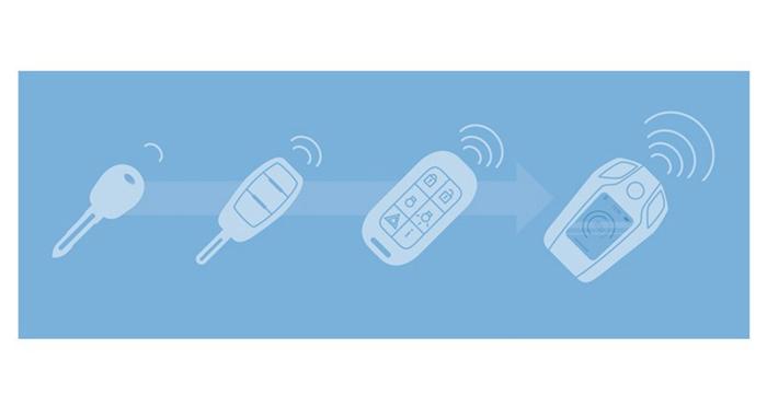 以后的汽车可以用手机开锁,NXP半导体推出汽车专用NFC芯片