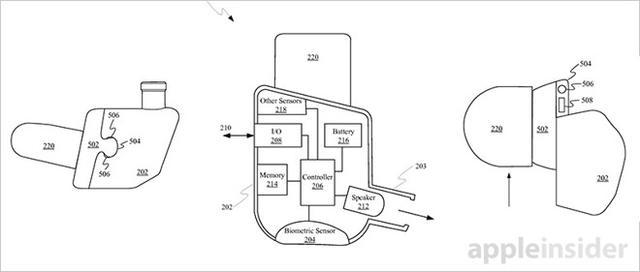 苹果申请新专利 欲让AirPods直接替代健康手环?