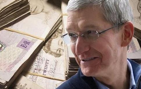 苹果去年独占全球智能手机市场近八成利润 华为仅占1.6%