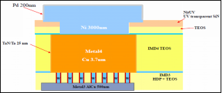 高成本效益的实用系统方法解决QFN-mr BiCMOS器件单元测试电源电流失效问题