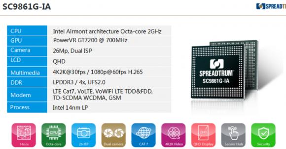 全力押宝 5G 之外,英特尔还帮助这家中国厂商搞定 14nm 芯片