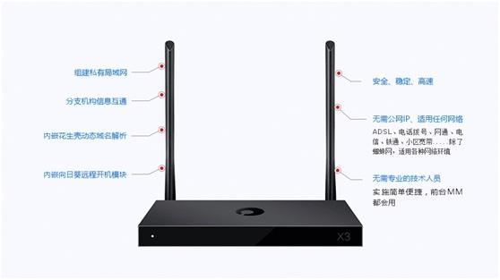 蒲公英全新X3路由器发布 60秒组建VPN