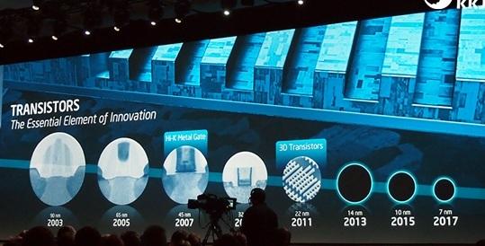 Intel 10nm为何迟迟不肯露面?良品率偏低