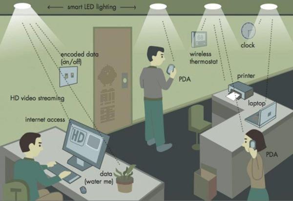光线Wi-Fi:比现有技术快百倍的无线网络