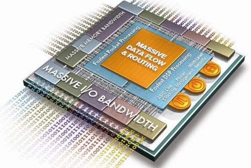 FPGA市场快速增长,国产化之路该怎么走?