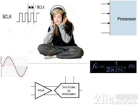 每个板子都能歌唱:嵌入式系统与音频处理(缘起)