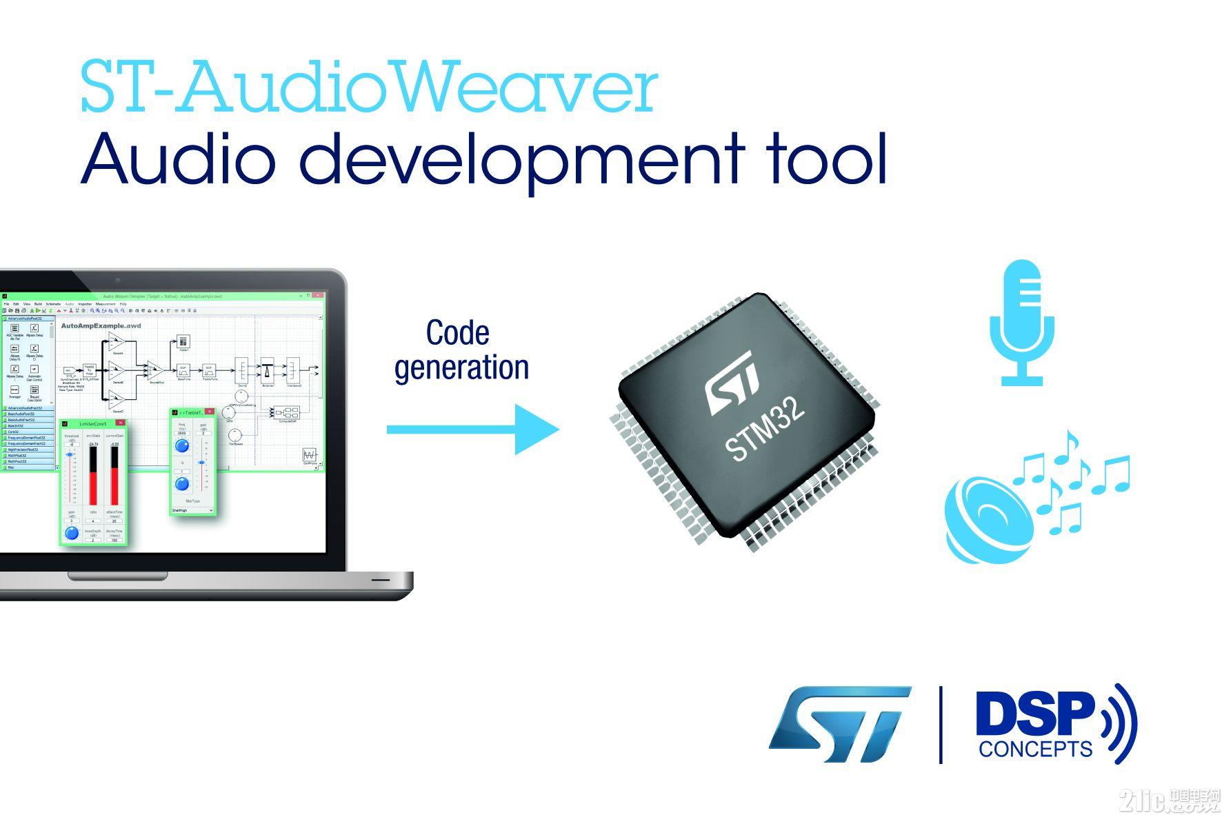 意法半导体(ST)与DSP Concepts合作,为STM32用户提供免费的高级音频设计工具