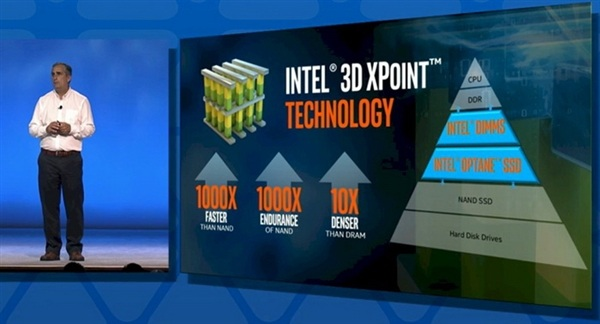 Intel 3D XPoint悲催:1000倍性能提升被质疑虚假宣传