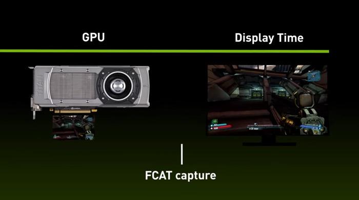 NVIDIA推出VR性能监测工具FCAT VR:本月中旬开放下载