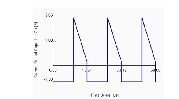 电容应用实践:从设计选型到寿命分析