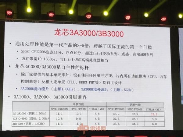 第一中国芯,距离intel还有多少差距?