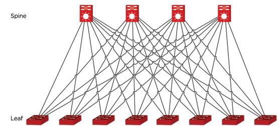 25千兆以太网怎样让网络更快更智能