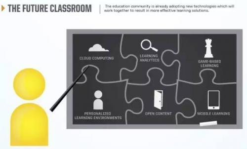 """LED进军""""未来教室""""?这个概念帅毙了"""