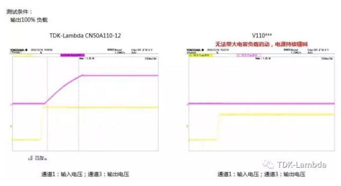 """未雨绸缪:TDK-Lambda助力标准动车组实现""""走出去"""""""