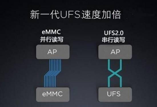 """华为P10""""闪存门""""事件折射电子元器件供应链问题"""