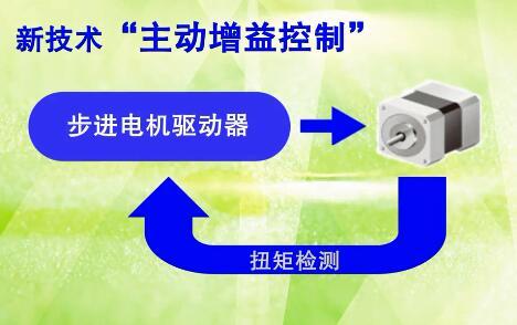 """步进电机驱动器IC技术 新技术""""主动增益控制"""""""