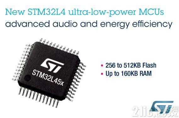 意法半导体提供集成数字滤波器的新STM32L4微控制器,扩展开发生态系统