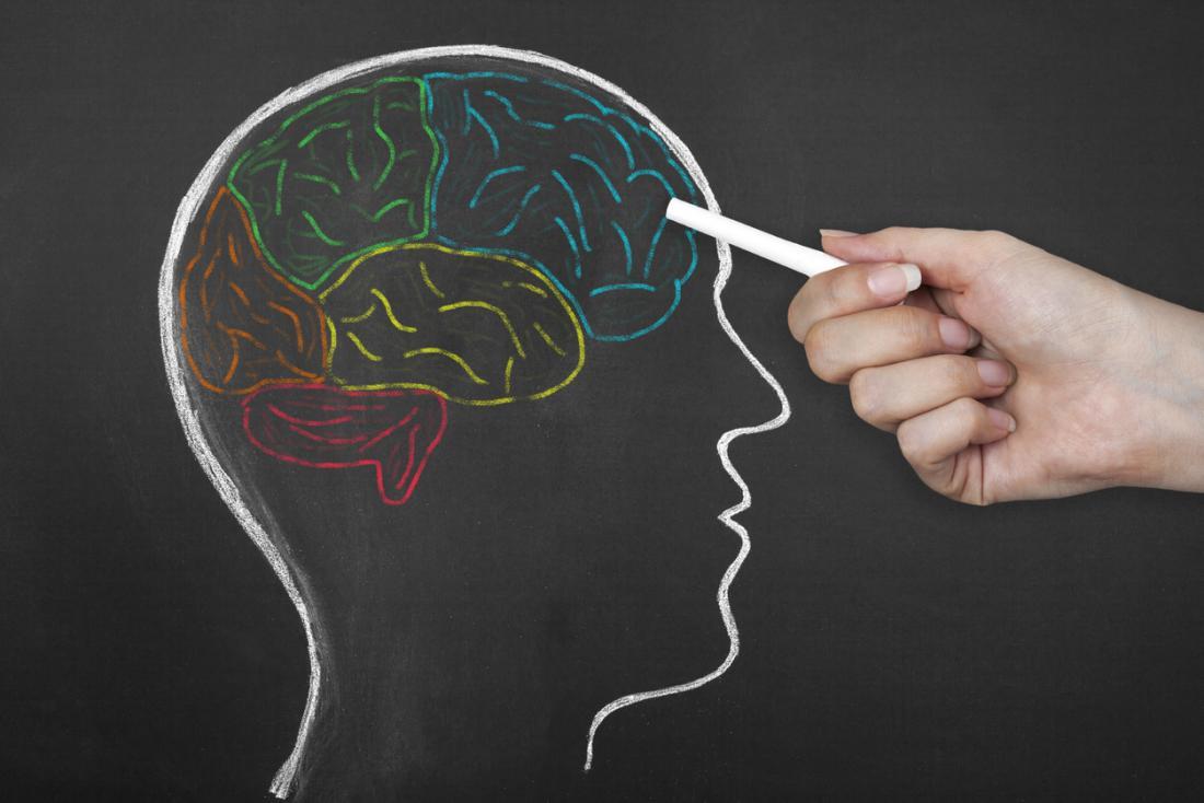经颅直流电刺激(TDCS)技术激发人的创造力