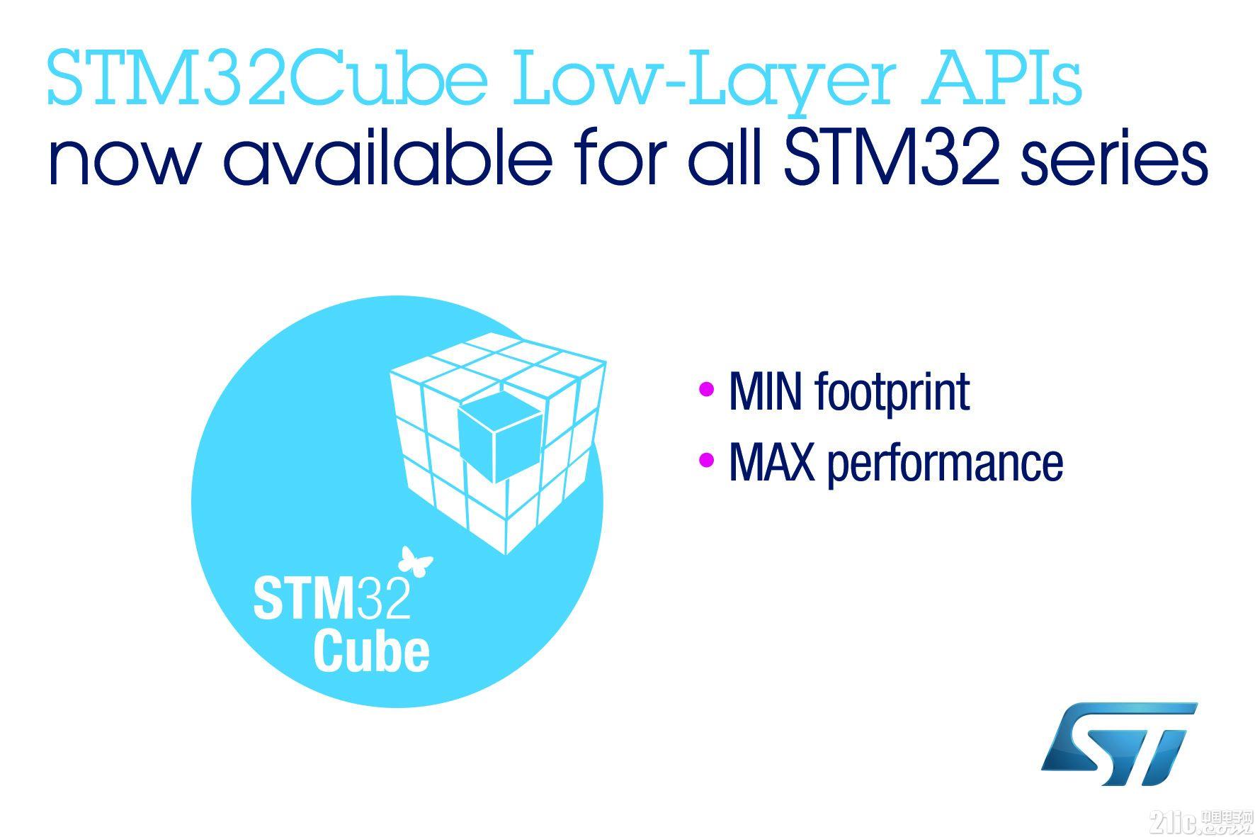 意法半导体(ST)完成STM32微控制器全系底层软件部署