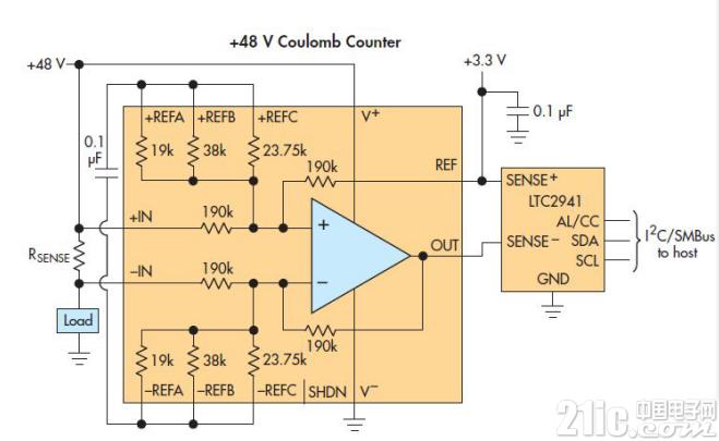 高电压放大器把库仑计数器范围扩展至 ±270V
