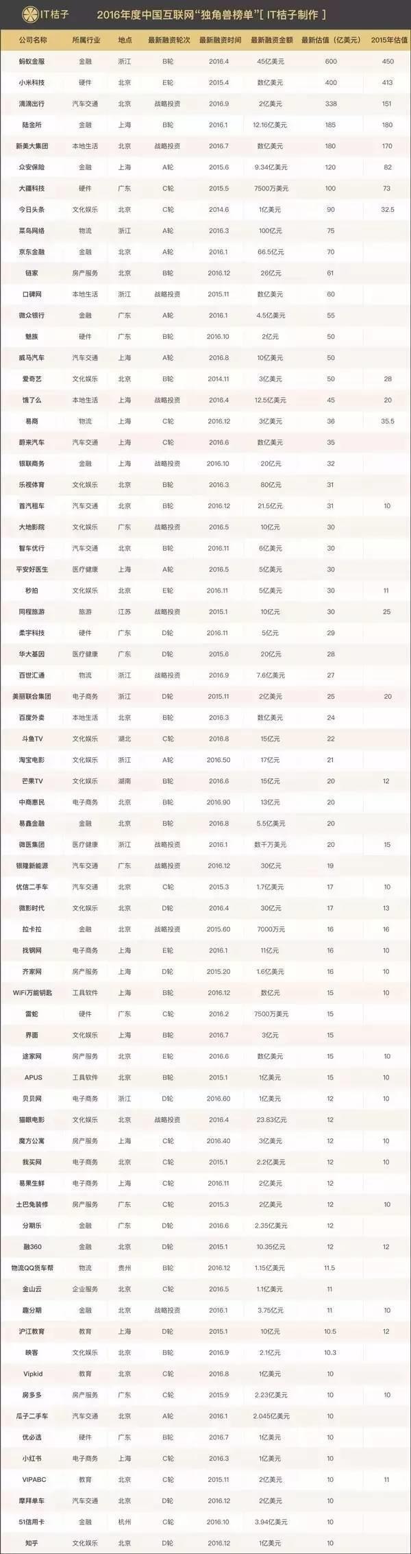 """中国互联网的一大迷信:""""高端人群"""""""