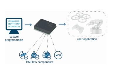 一颗芯片就可以做无人机――博世BMF055评测