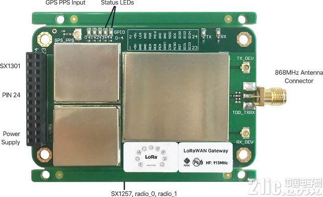 瑞科慧联(RAKWireless)推出基于Semtech SX1301基带处理器的RAK831 LoRa网关模块