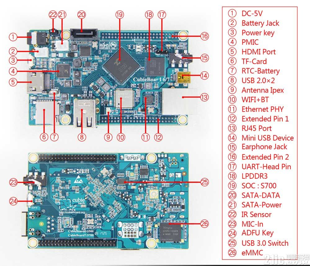 DVK522拓展板加持,让搭载Actions Semi S700的Cubieboard7实现全面开发