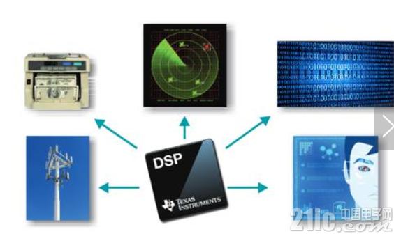 DSP芯片改变了什么