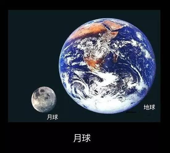 """让我们来捋一捋宇宙中行星的""""家族史""""吧,地球究竟是在什么地位呢?"""