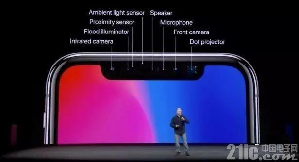 同为全面屏,小米mix2和iPhoneX到底哪里不同
