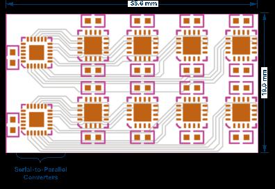 采用SPI接口的模拟开关提高通道密度