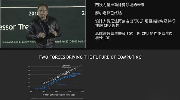 NVIDIA GTC大会:摩尔定律已然失效,Intel CPU性能走到尽头
