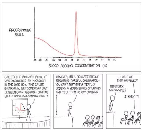 为什么程序员后半夜的工作效率异常高?