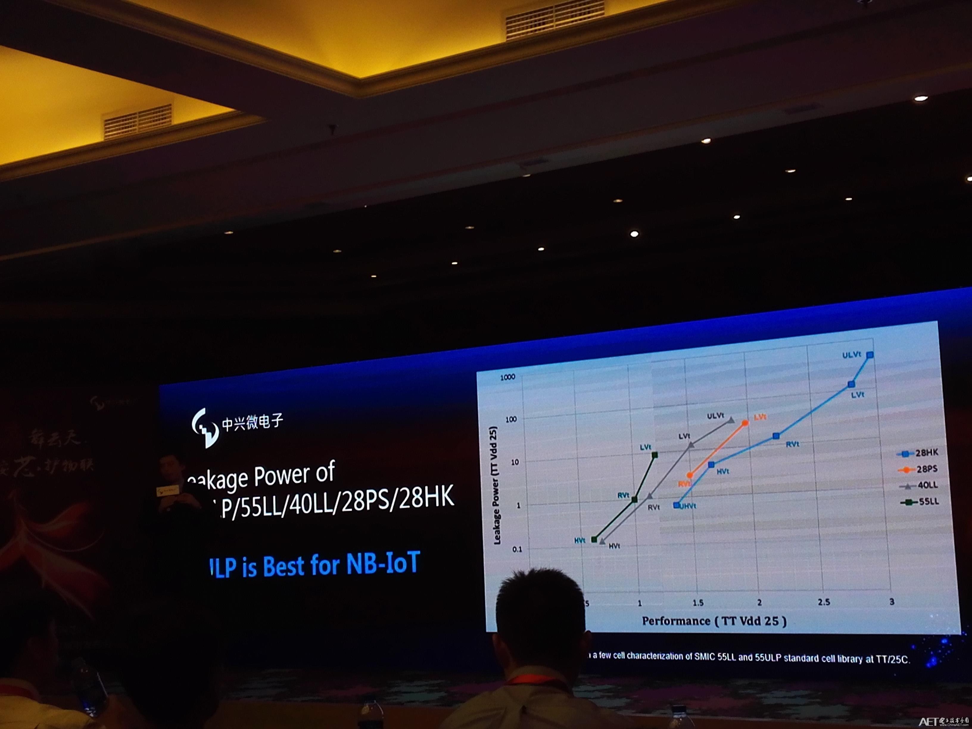 中兴历时两年打造是中国自主研发的首颗TEE安全框架的物联网芯片