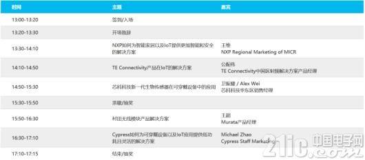 紧握未来!贸泽电子2017智造创新论坛南京站即将举行