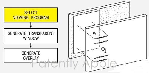 苹果获得基于Mac的专用显示屏的专利