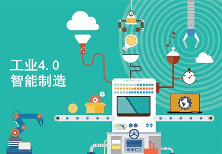 迈向工业4.0,企业转型的八个成功策略