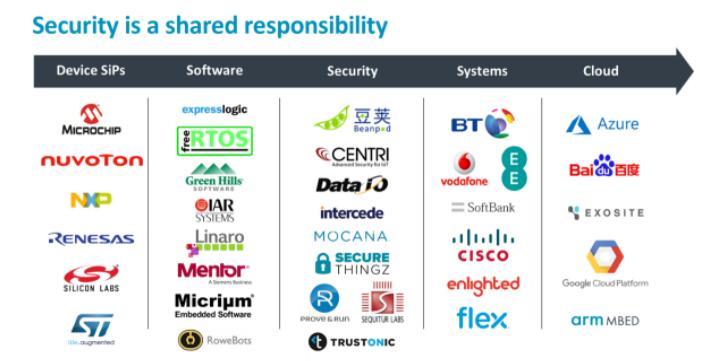 Arm推出平台安全架构PSA 为万亿互联设备建立行业通用框架